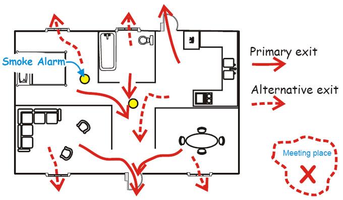 Fire escape plan for home